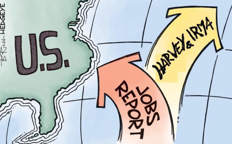US economy: Hurricane payrolls!