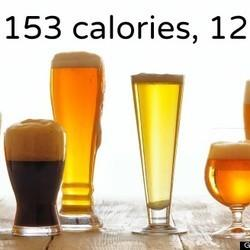 The Calorie Counts Of Your Favorite Alcoholic Drinks