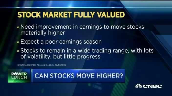 Expect A Poor Earnings Season Pro Watch The Video