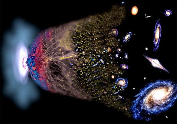 The new algorithm could be used on any quantum computer to model how the universe evolved after the Big Bang, a process far too complicated for today's computers to simulate. Shown here, an artist's concept of the history of the cosmos, beginni