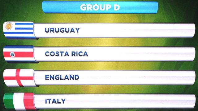 World Cup - England face Group of Death