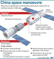 Graphic showing China's Shenzhou-9 space docking with an orbiting module on Monday