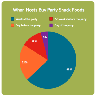 10 Stats About Holiday Parties That Brands Should Know image 520a847814f0921e7f00083d 1376420984