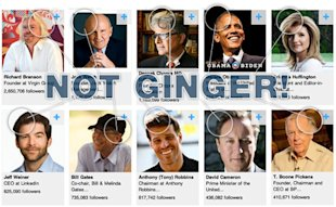 3 Reasons Why Conan O'Brien Should Be the Next LinkedIn Influencer image Conan Not Ginger