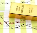 Update: Gold a Boon for Speculative Traders image Gold a Boon for Speculative Traders