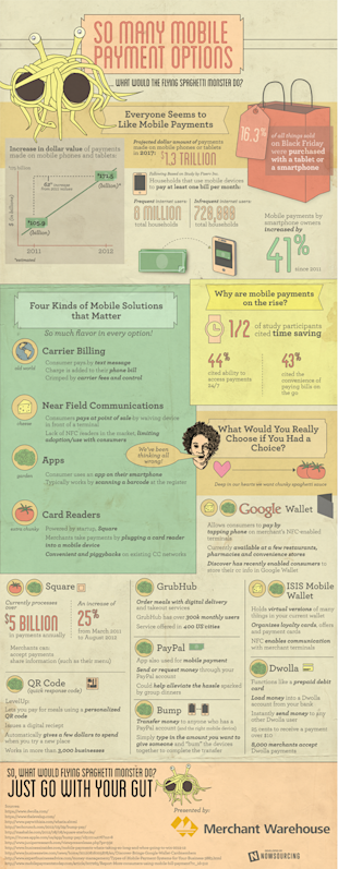 Enter the World of Mobile Payments [Infographic] image merchant warehouse