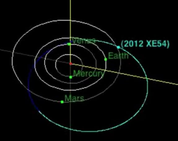 A screenshot showing one day of the orbit diagram for near-Earth asteroid 2012 XE54, which passed within the moon's orbit on Dec. 11, 2012.