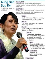 Myanmar's opposition claimed a historic victory for pro-democracy leader Aung San Suu Kyi in her bid for a seat in parliament, sparking scenes of jubilation among crowds of supporters
