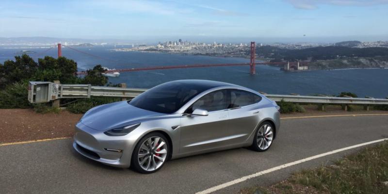 Sfruttare l'up-trend di Tesla ma proteggendosi dai rischi