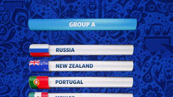 Football Soccer -  Confederations Cup 2017 official draw