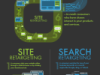 How Does Ad Retargeting Really Work? [Infographic]