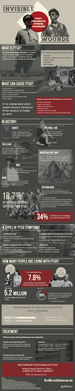 The Invisible Wounds of Post Traumatic Stress Disorder [Infographic] image PTSD2