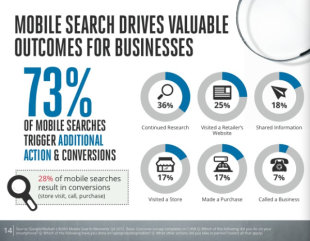 Compelling Content: 3 Key Points from the Consumer POV [Research] image effective content marketing google nielsen mobile