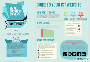3 Simple Questions About Your Future Web Site image websiteguide