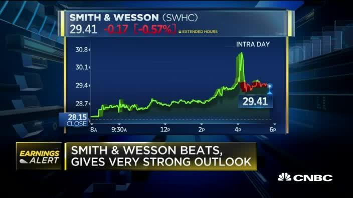 Win Win For Smith Wesson Watch The Video Yahoo