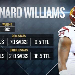 2015 NFL Draft: Leonard Williams scouting report