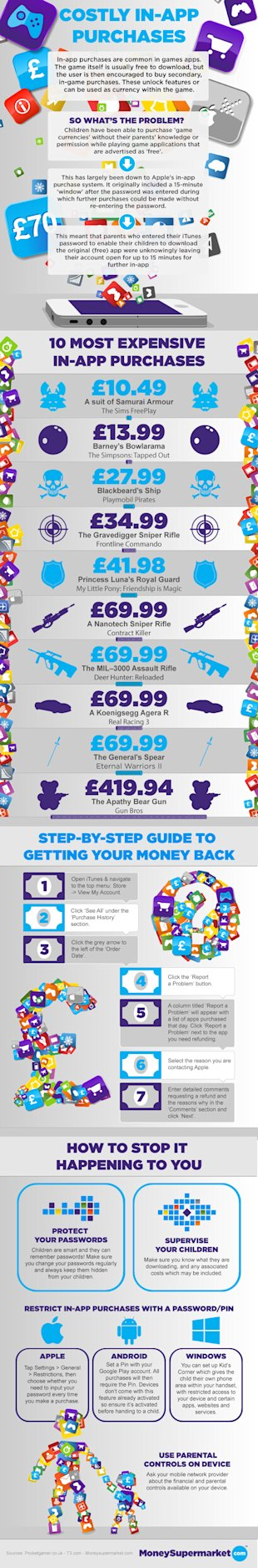 Costly In App Purchases [Infographic] image Costly InApp Purchases Infographic1