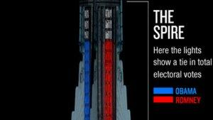 CNN Takes Over Empire State Building On Election Day