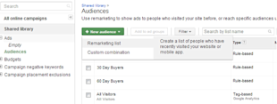 Dynamic Remarketing Ads: The Future of Google Remarketing image dynamic remarketing audiences