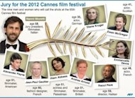 Line up of the jury for the 65th Cannes film festival. The stars and starlets began rolling into Cannes Tuesday as the sun-kissed Riviera resort readied for the annual movie frenzy where glittering careers are launched and cinema legends born