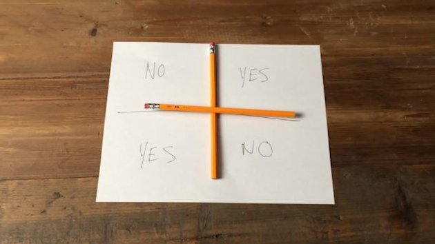 What is the Charlie Charlie Challenge/Pencil Game? (The Source)