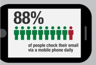Can Email Marketing Deliver in 2014? image Screen Shot 2013 12 13 at 11.22.19 AM