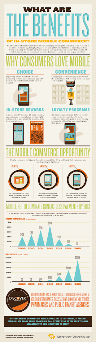 What Are the Benefits of In Store Mobile Commerce? image Merchant Warehouse BenefitsofMobileCommerce