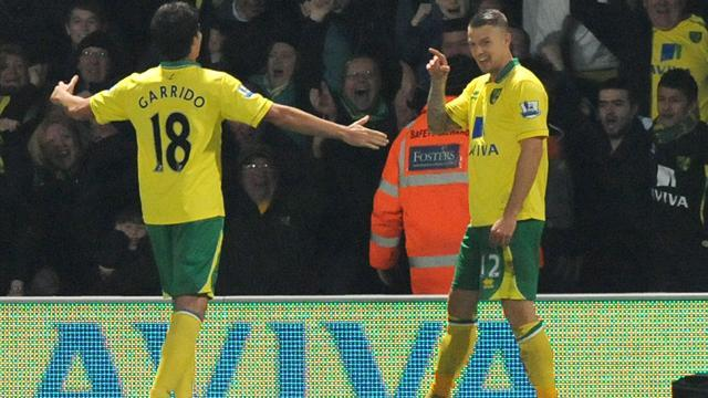 Premier League - United lose top spot with defeat at Norwich