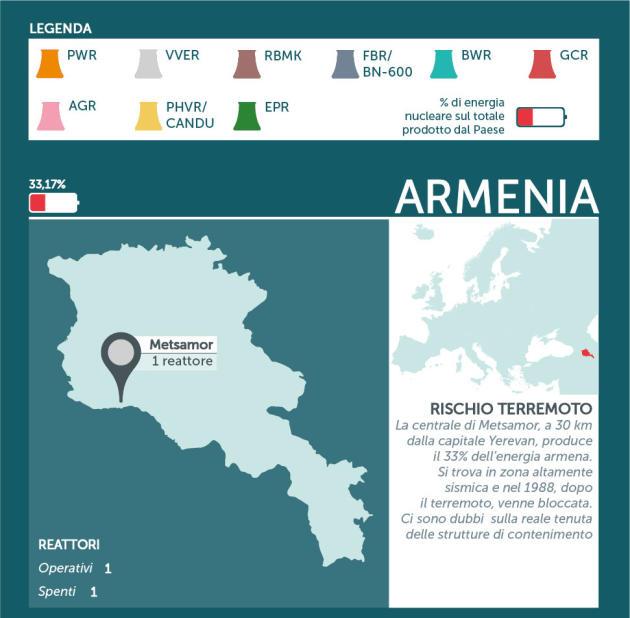 dove sono le centrali nucleari in Armenia