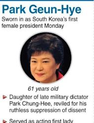 Graphic profile of Park Geun-Hye, sworn in as South Korea's first female president Monday.