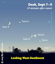 The Moon and Venus pair dramatically after sunset on Sept. 8, 2013. This Sky & Telescope Magazine sky map shows where they will shine in the evening sky.