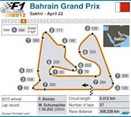 Bahrain's controversial Grand Prix race went off without incident on Sunday after a week of angry protests away from the F1 desert circuit that put the non-sporting focus on reform demands in the Gulf state
