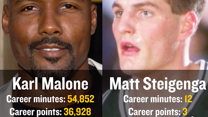 A history of NBA players who played fewer than 100 minutes and still won a championship