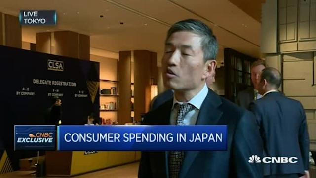 Productivity, not overtime, should be focus in Japan: Rak...