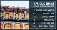 Yet another sporting disaster goes relatively unnoticed in Africa, when will things ever change?