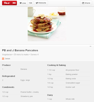 The Future of Pinterest: Why Rich Pins May Lead to Ads image rich pin recipe