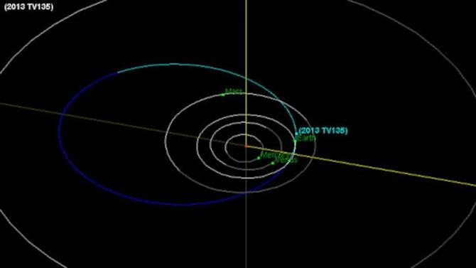 Asteroid 2013 TV135 Could Hit Earth in 2032, But NASA Says Not to Worry
