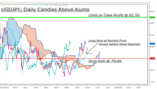 LEARN_FOREX_Ichimoku_An_Entire_Trading_System_in_One_Indicator__body_Picture_8.png, LEARN FOREX: Ichimoku - An Entire Trading System in One Indicator