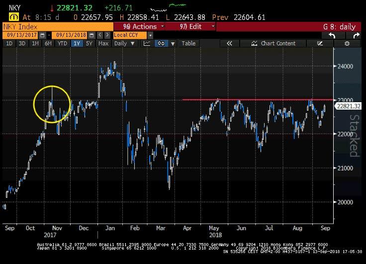 Draghi resta ottimista sul ciclo Eurozone nonostante i rischi