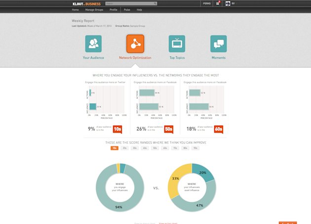Klout Brings Influence Measurement to Businesses image screenshot1 13637457644061