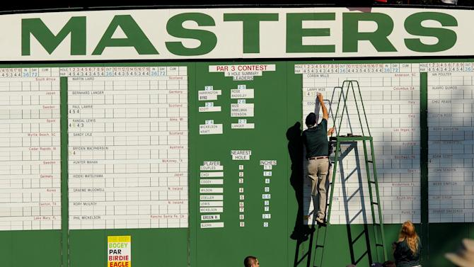 Masters Tournament - A hole-by-hole look at Augusta