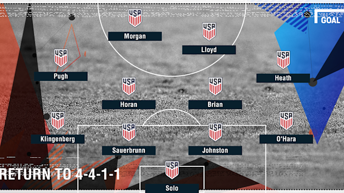 How will the USWNT line up at the Olympics?
