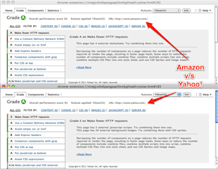 Screenshot comparing Amazon and Yahoo! performance w/YSlow
