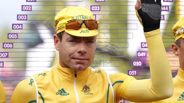 Cycling - Australia select new president to shake off image crisis