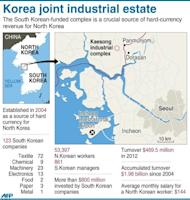Graphic fact file on the Kaesong complex, a Seoul-invested industrial estate inside North Korea. Pyongyang blocked access to its joint industrial zone with South Korea for a second consecutive day on Thursday