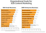How the Little Guys Do It – Small Business Content Marketing Stats image OrgGoals2013 300x216