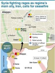 Map showing latest fighting in Syria along with refugee situation