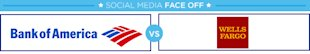 Social Media Face Off: Bank of America vs. Wells Fargo image FaceOffbanner