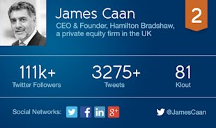 5 Non Tech CEOs Using Social Media To Drive Business Results image caan card