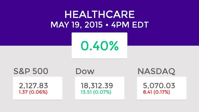 Healthcare Winners and Losers: May 19, 2015